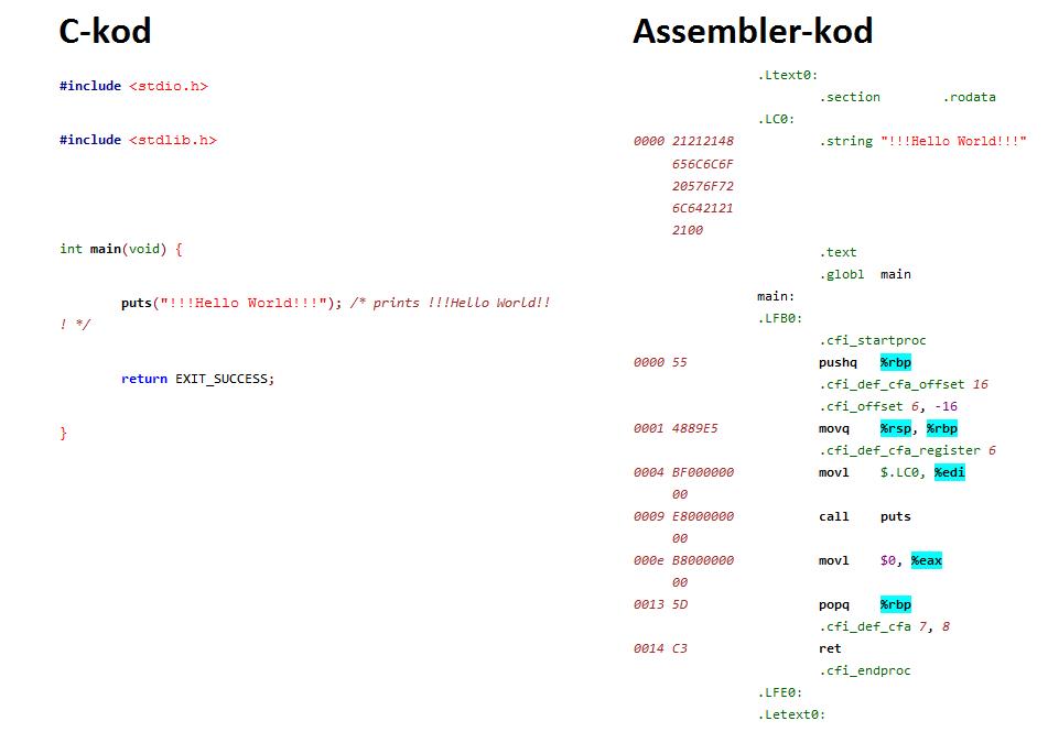 C-kod och Assembler-kod som gör samma sak. Källa: http://assembly.ynh.io/