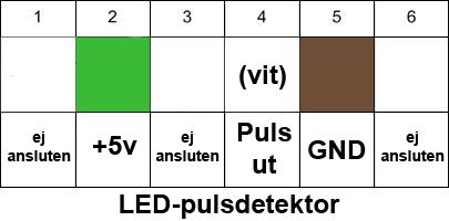 LED-pulsdetektor