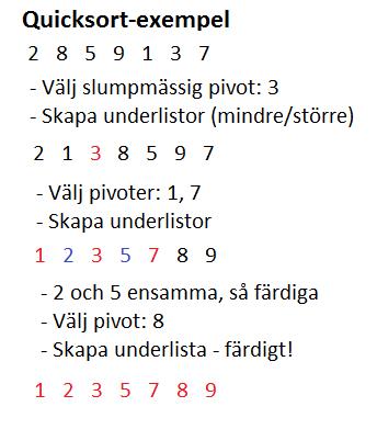Quicksort exempel