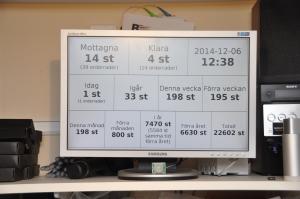 Scoreboard m.nu