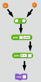 Formeln i Scratch för resistans